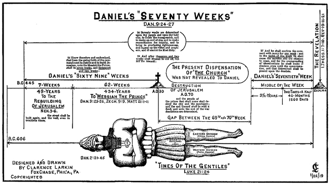"""""""Daniel's 70 Weeks"""" - what, did you think that """"I have diagrams"""" is just a joke? This was exactly the kind of overwrought paper people in my denomination collected like baseball cards."""