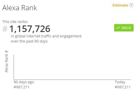 alexa ranking: #1,157,726.