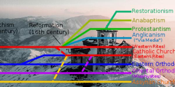 denomination map reveals the future