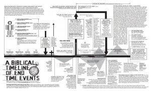 complicated endtimes diagram