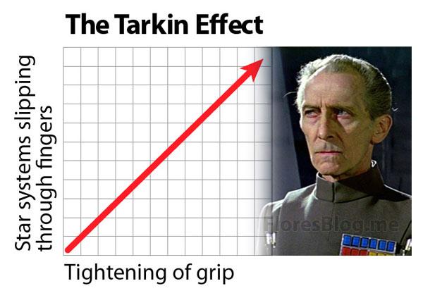 the tarkin effect