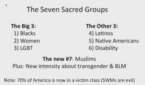7 sacred groups