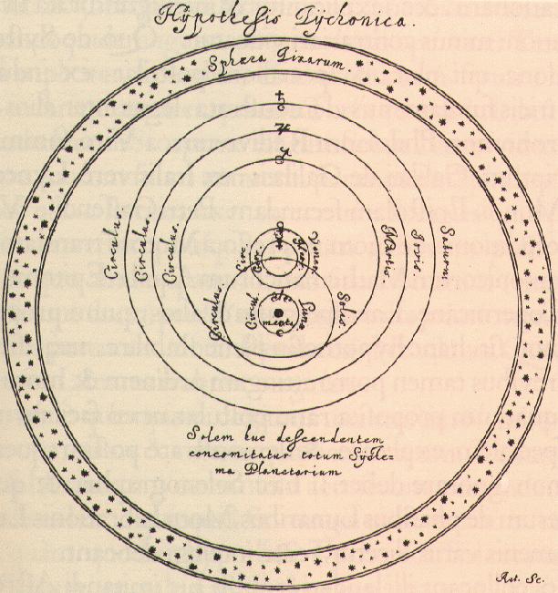 Geocentrism4