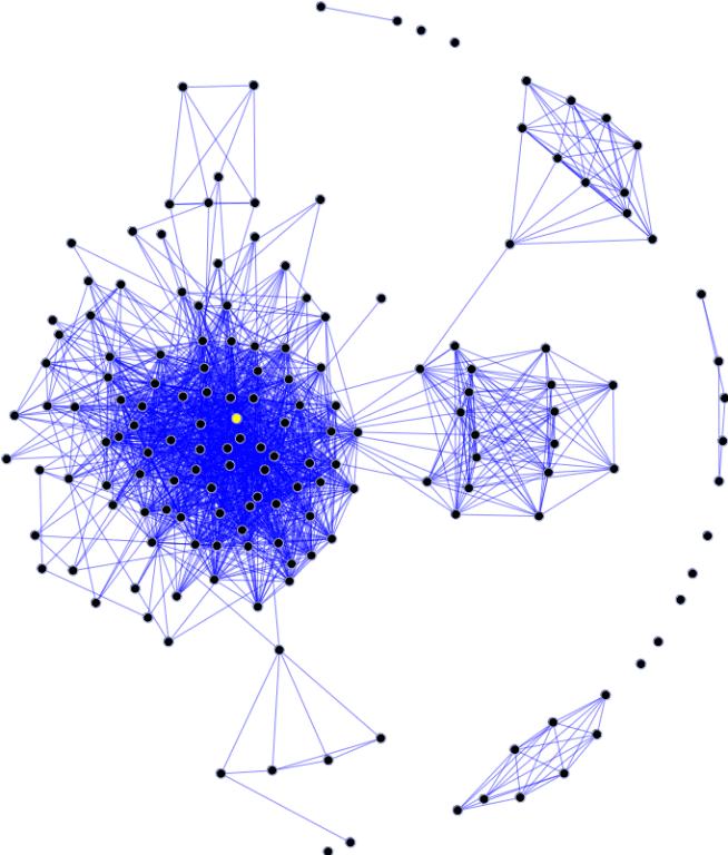 DiagramSociology