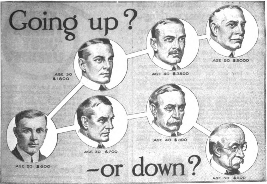 Illustration from a 1916 advertisement for a vocational school in the back of a US magazine (Credit: wikipedia)