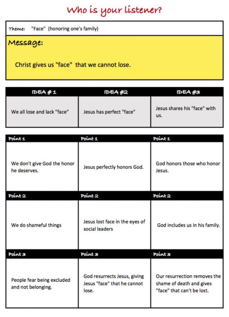 Conversation Partner (example)