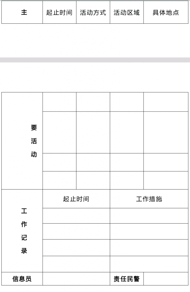 Religious Membership Form (Chinese) BACK