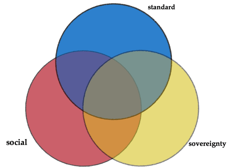 Picture1 (circles)