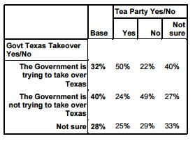 texastakeoverpoll2
