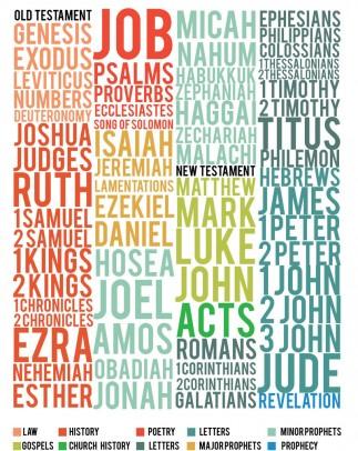 Pentecost 9  2010, poster, bythetireswingART, SanFrancisco