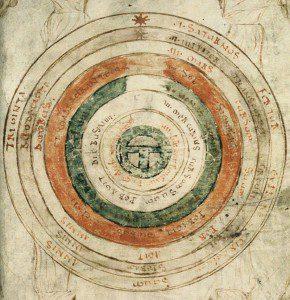 https://en.wikipedia.org/wiki/Celestial_spheres