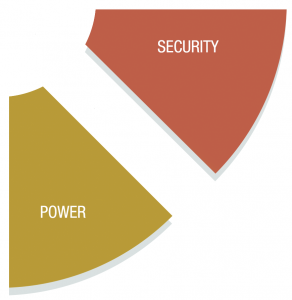 Diagram - Power & Security
