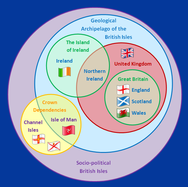 https://commons.wikimedia.org/wiki/File:British_Isles_Venn_Diagram-en_(3).png