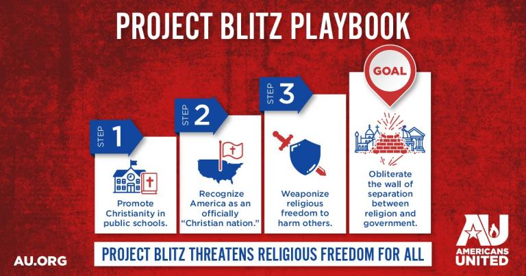 The Religious Right & Project Blitz