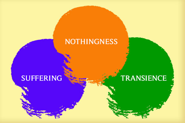 Three Realizations of Tao: Life is Nothing, Transient, Suffering
