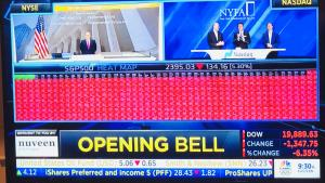 Will Your Church Survive? Not with an opening bell like this