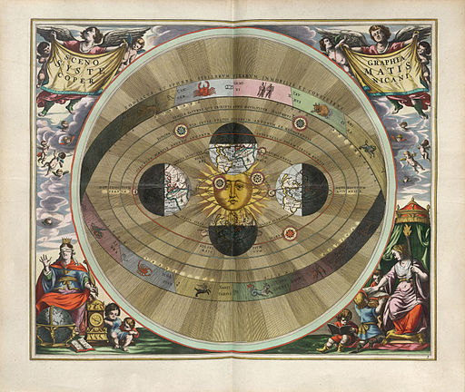 Scenography of the Copernican world system.