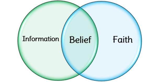 Wrong Belief | Bekah Evie Bel