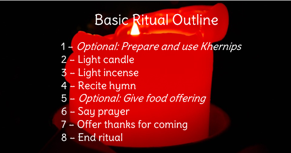 Basic ritual outline for Hellenism