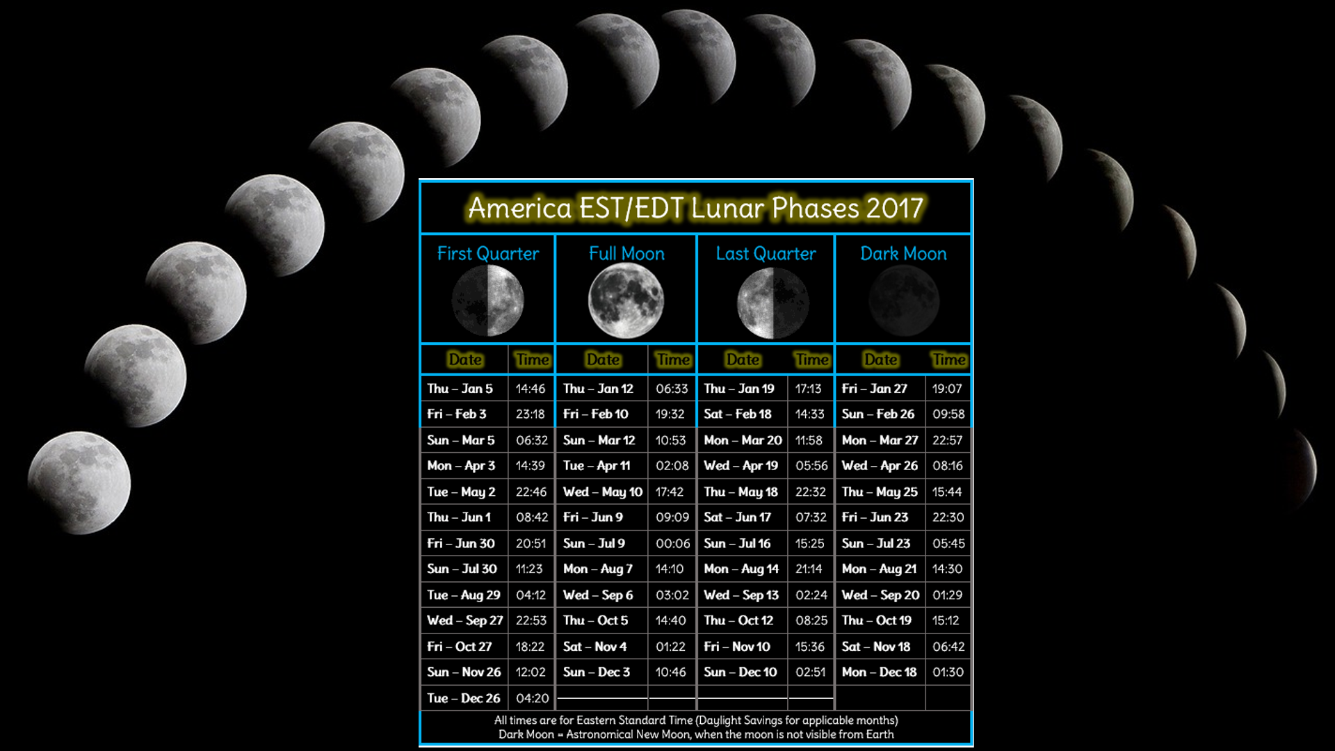 2017 moon calendar for USA desktop wallpaper