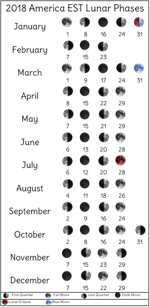 2018 lunar phases printable for America EST