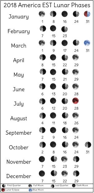 Pagan Calendar.2018 Pagan Wallpapers And Printables Bekah Evie Bel