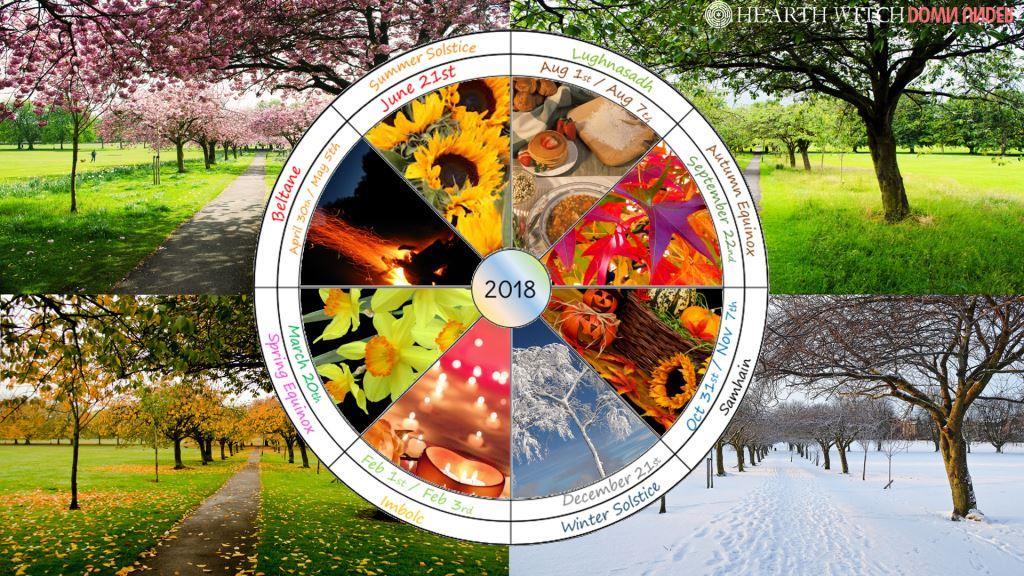 Pagan festivals of 2018, Northern Hemisphere. Wallpaper