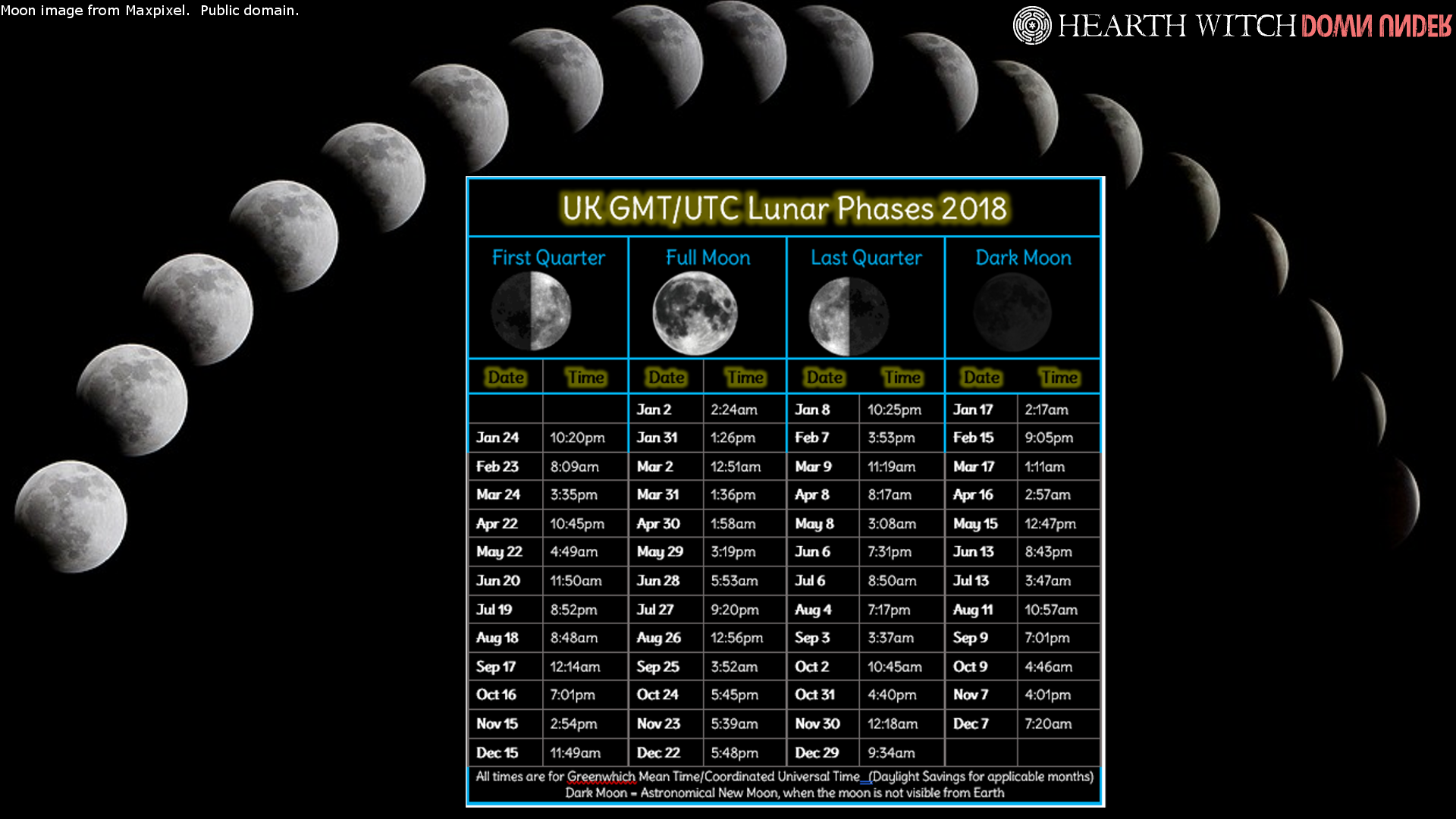 Moon phase wallpaper, UK GMT/UTC 2018