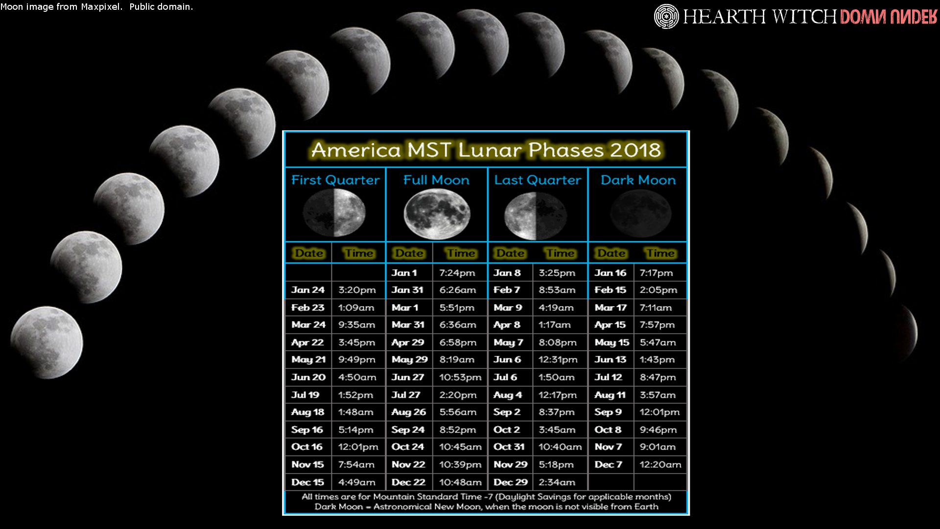Moon phase wallpaper USA MST 2018