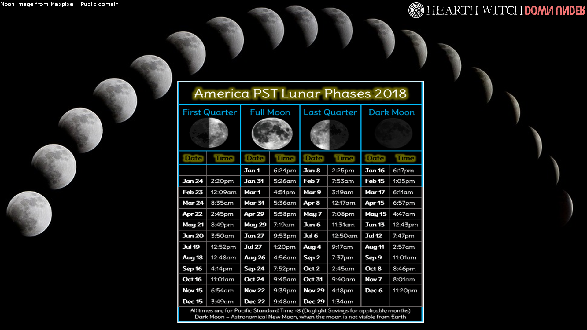 USA PST moon phase wallpaper 2018 | Bekah Evie Bel