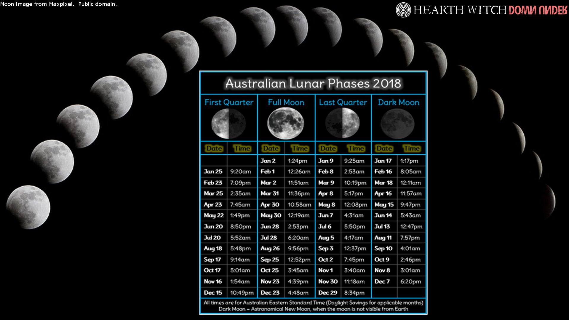 Moon phase wallpaper, Australia AEST, 2018