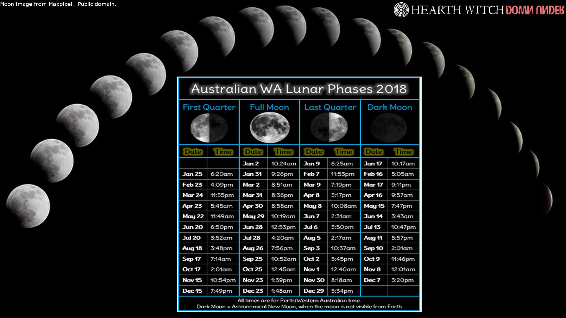 Moon phase wallpaper, Australia WA, 2018