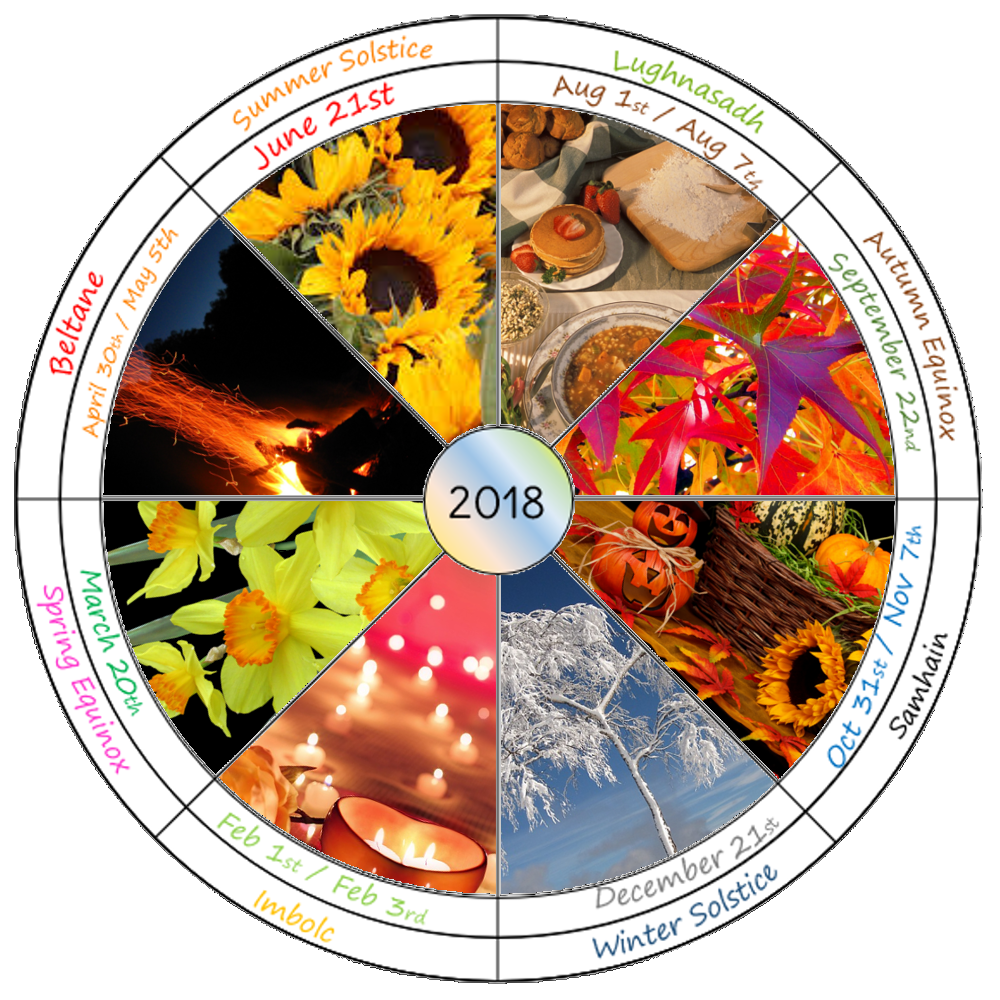 Printable 2018 wheel of the year for the northern hemisphere