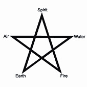 elemental pentagram wicca magickal beginnings