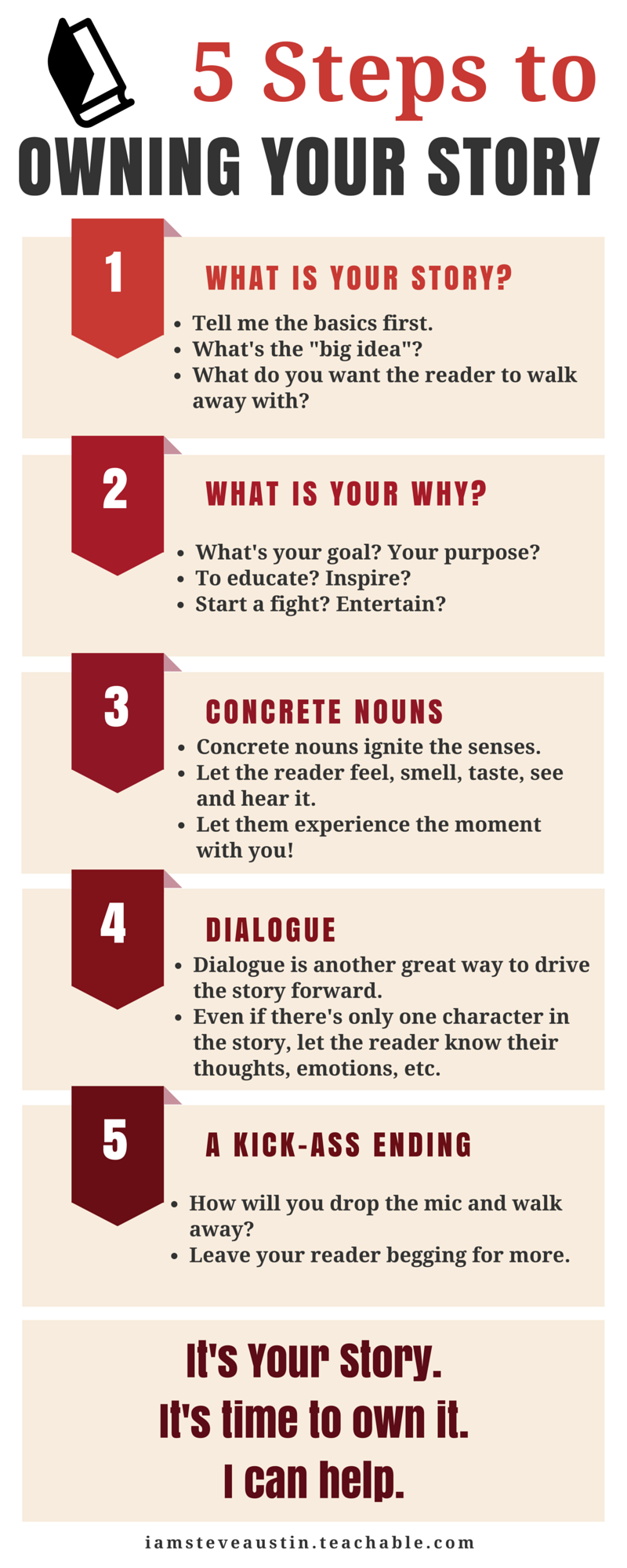 5 steps to owning your story