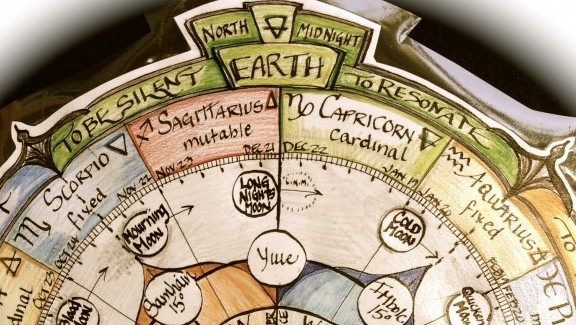 Wheel of the Year, Earth Lessons, Original Graphic by Heron Michelle