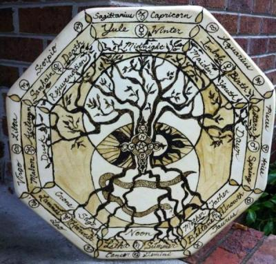 Heron's original design for a cycle correspondences map, in henna on a calf skin frame drum