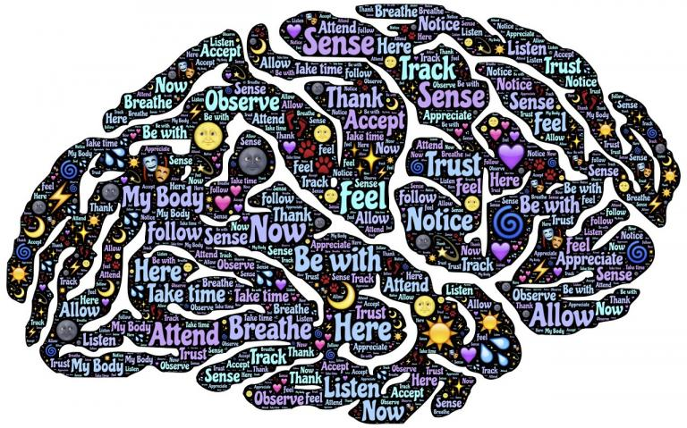 Brain graphic with words of affirmation