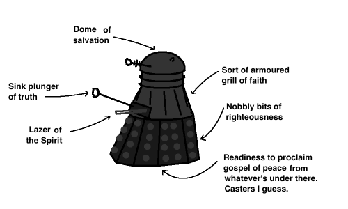 dalek-armour
