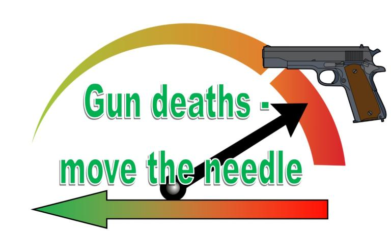 Gun Deaths - Move the Needle. Image created by Leah D. Schade. Use permitted with attribution.