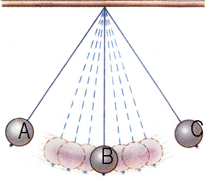 Graphic: www.edinformatics.com