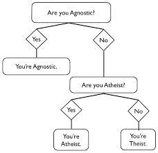 atheist-theist