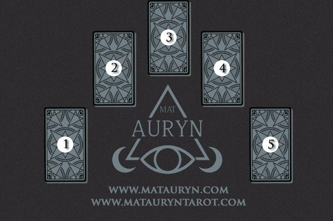 Interviewing Your Tarot Decks | Mat Auryn