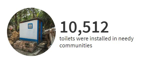 2017-11-19-2016-toilets-stat