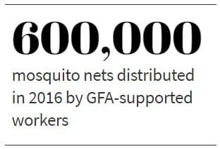 600,000 mosquito nets distributed in 2016 by GFA-supported workers