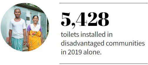 5,428 toilets installed in disadvantaged communities in 2019 alone.