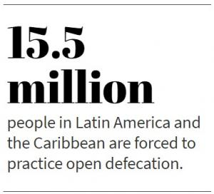 15.5 million people in Latin America and the Caribbean are forced to practice open defecation.