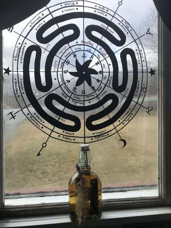 Witch Bottle Spell for Protection, Growth, and Success | Witch