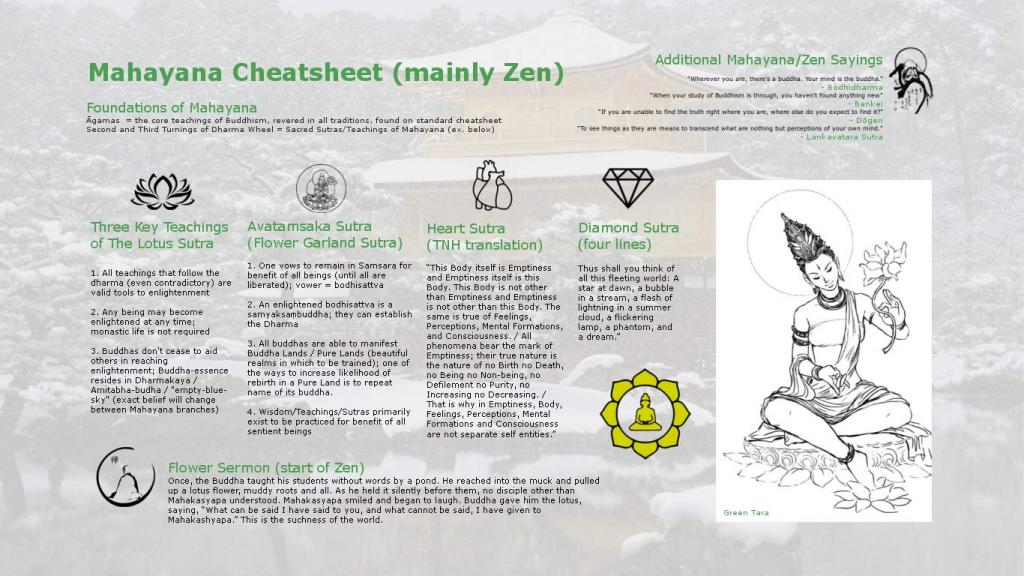 mahayana-cheat-sheet-FULL