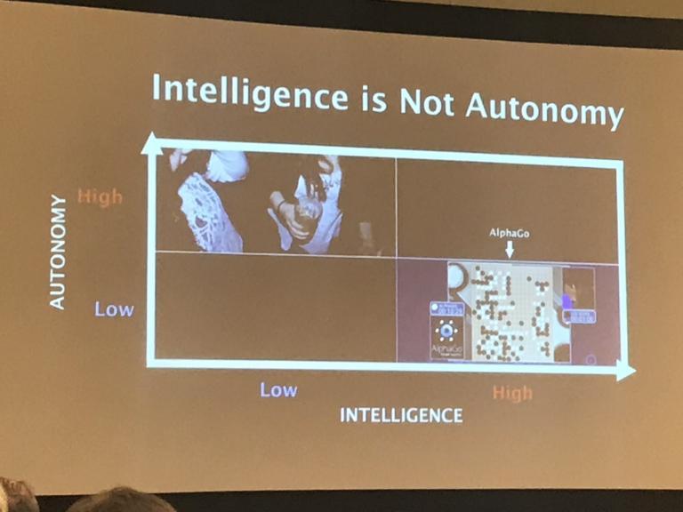 "Oren Etzioni: ""Intelligence Is Not Autonomy"""